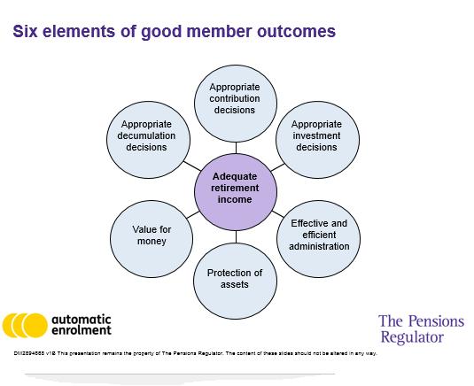 Good member outcomes