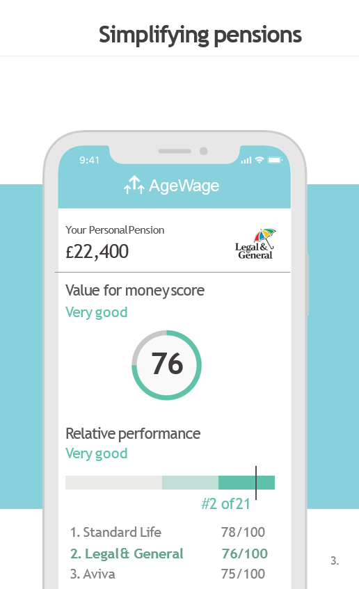 age wage simple