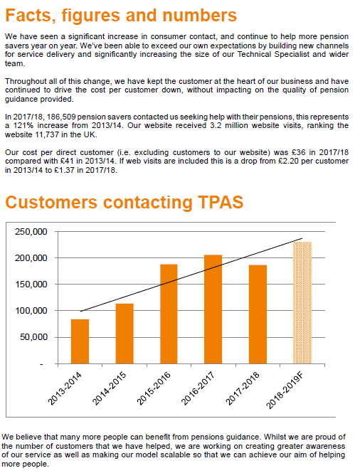 TPAS numbers