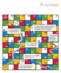 agewage snakes and ladders