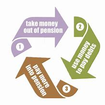 pension recycling