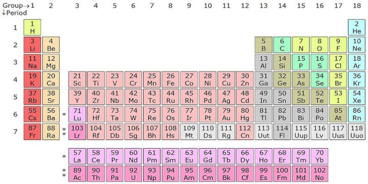 chemical_elements