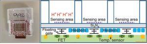 Diagrama electrónico del sensor. Imagen: Imperial College de Londres / DNA Electronics