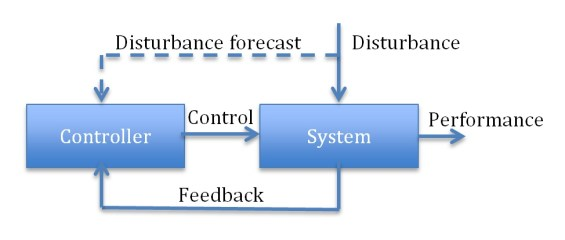 control-theory-1