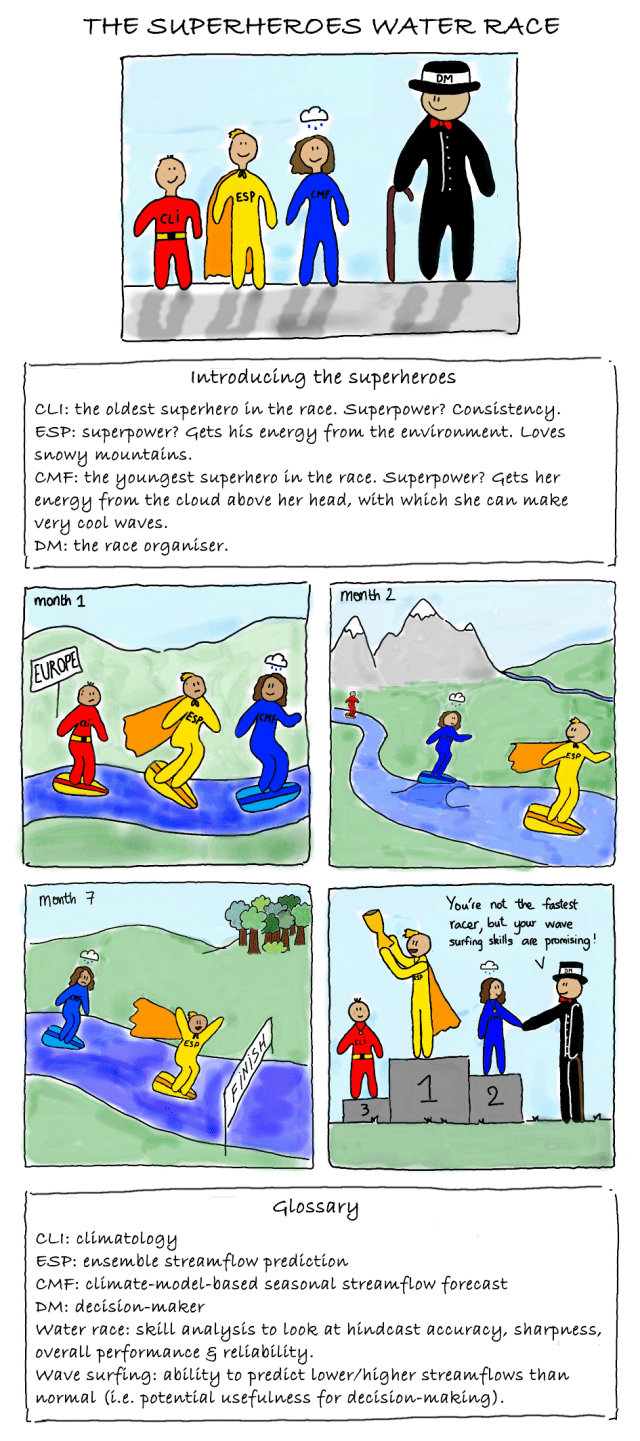 C:\Users\sd869122\Documents\sciart projects\paper#3\comic_2.png