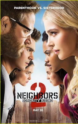 Neighbors 2: Sororty Rising