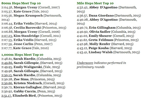 ht-women-middist-heps-top10a