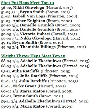 ht-women-throw-heps-top10