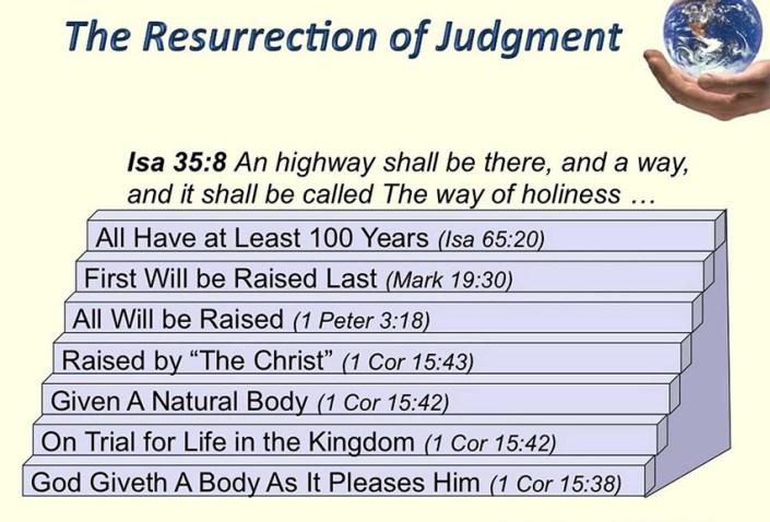 resurrectionofjudgement