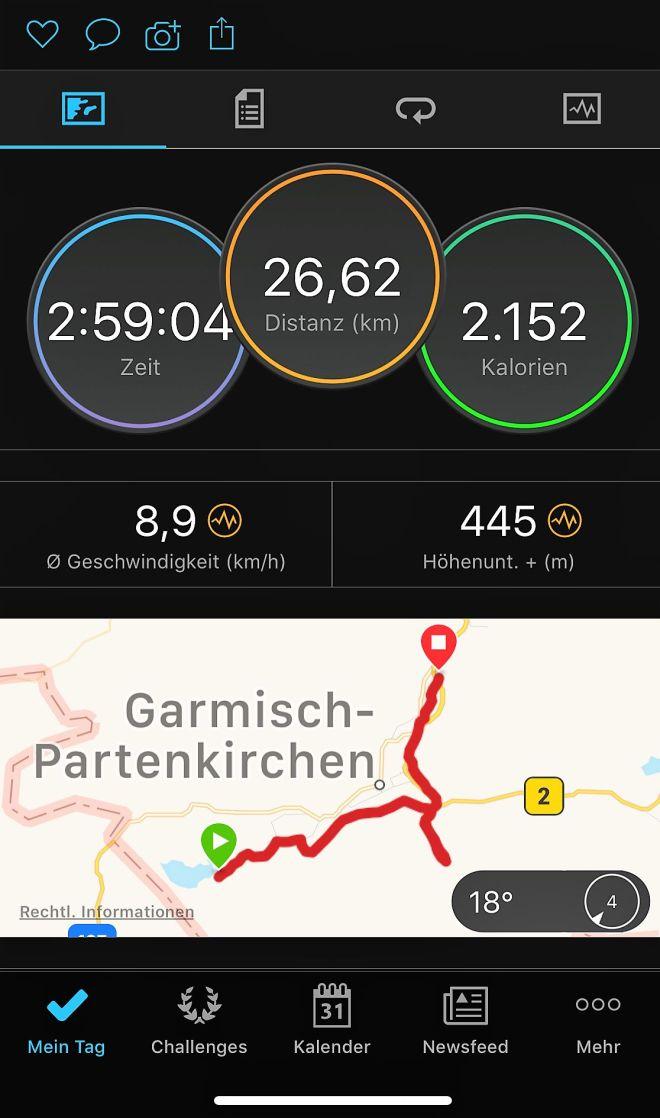 Strecke von Garmisch nach Patenkirchen