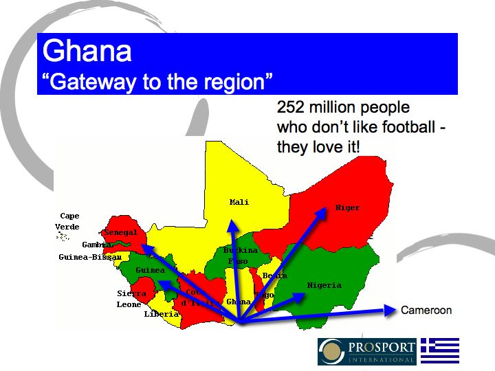 Ghana the Gateway to West Africa