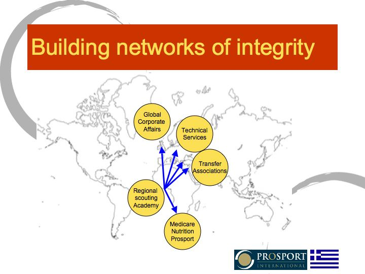 Networks of integrity
