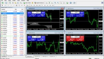 How to reset and update MT4/MT5 Price Chart Data? | FAQ | FXTM