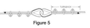 wire-rope-splice-crosby-clip-application