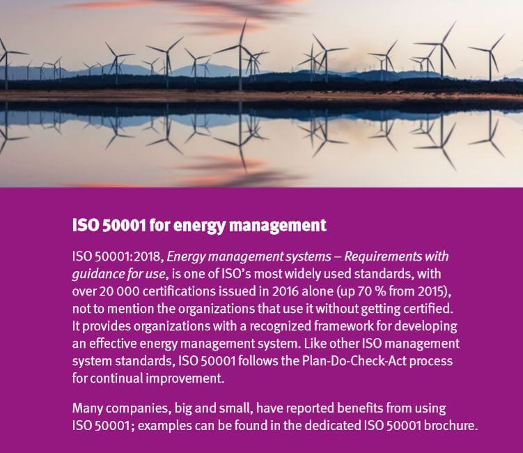 iso and energy