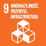 Innowacyjność, przemysł, infrastruktura