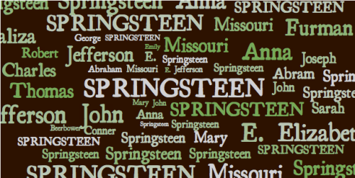 Springsteen Word Cloud