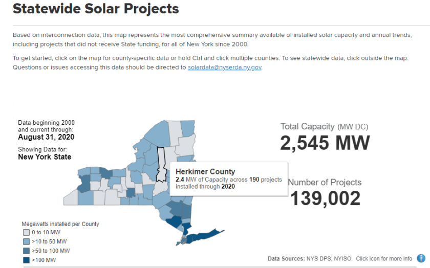 Herkimer County Solar Energy Production