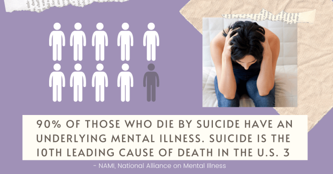Did you know that unemployment often goes hand in hand with mental illness? The shocking truth of unemployment & mental illness is that it is more common than people realize.