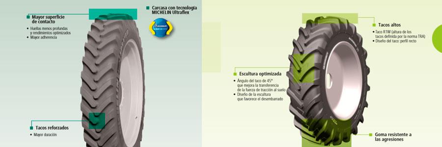 Neumáticos para tractores Agribib y Spraybib