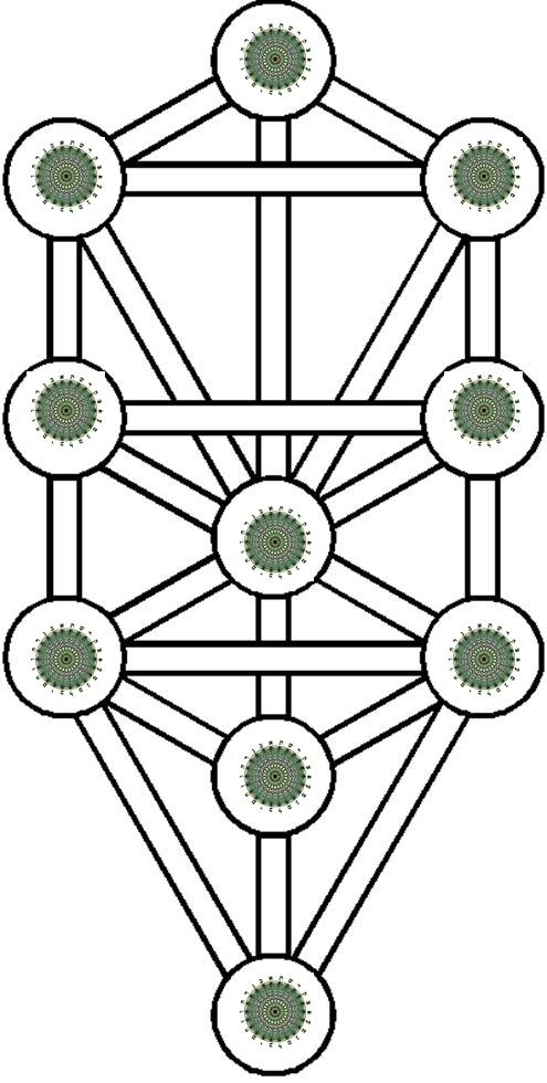 tree-of-gates.jpg