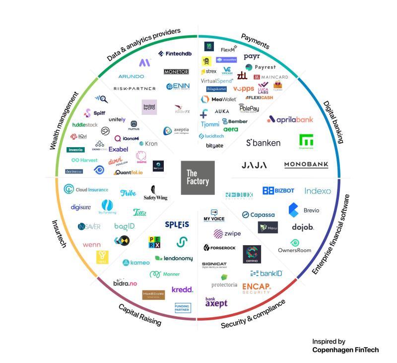 Fintech Map 2019 - Q1-page-001