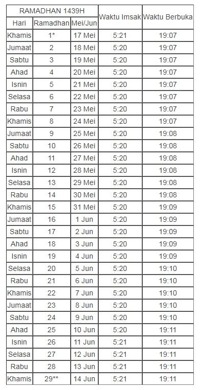 Jadual Berbuka Puasa & Imsak 2018 Seluruh Negeri Johor - Zon 1