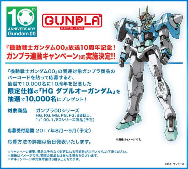 %name Limited Edition HG 1/144 Gundam 00 10th Anniversary Campaign Announced