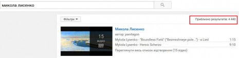 Микола Лисенко на Youtube