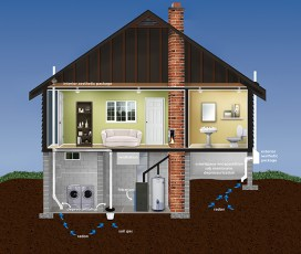 radon-mitigation-system-knoxville-tn-radon-mitigation-experts-in-radon-remediation-systems