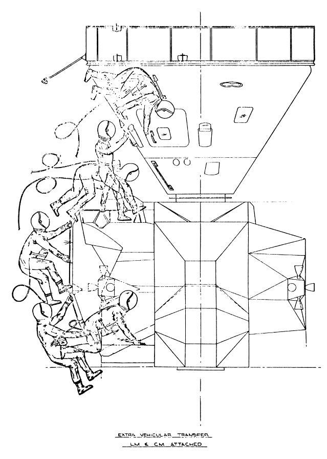 Apollo Command Module to Lunar Module CM to LM transfer EVA