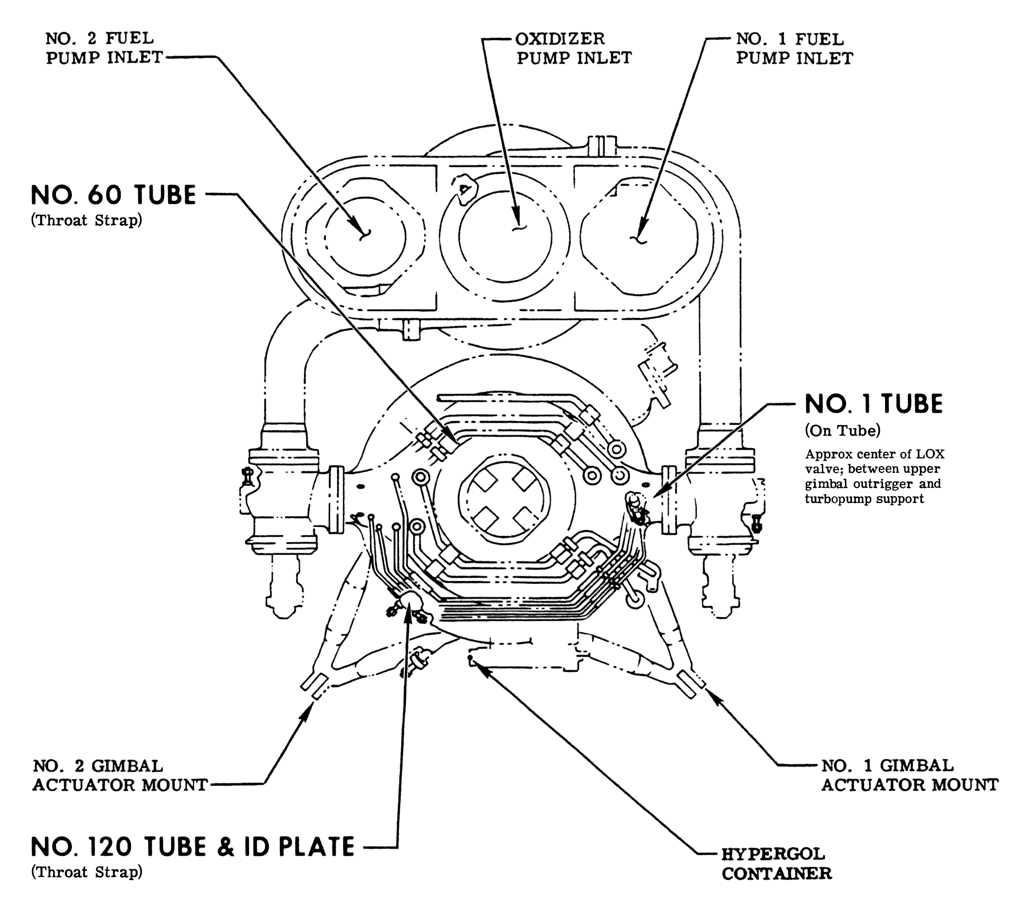 F 1 Engine Tube Markings