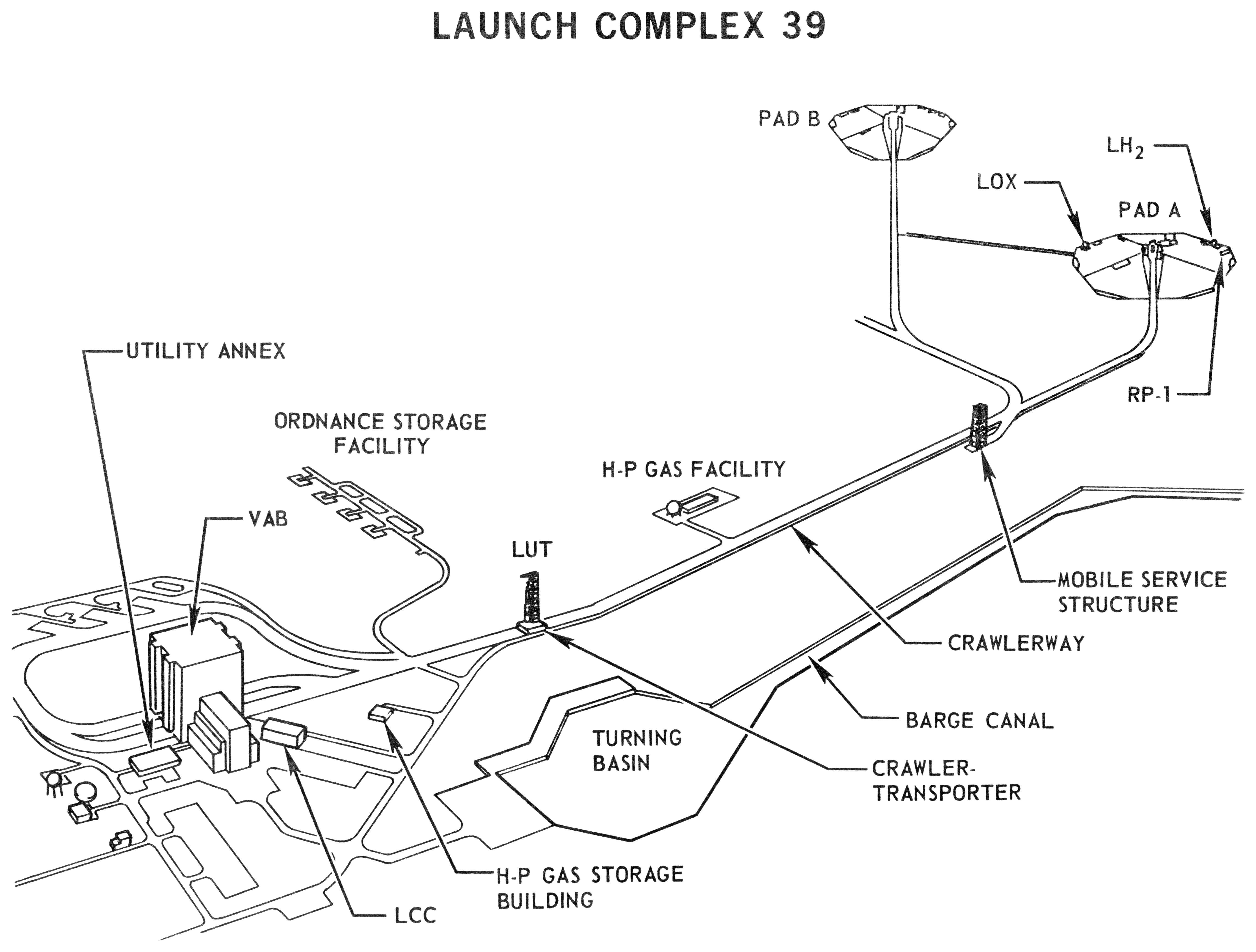 Launch Complexes 39a 39b 39c And 39d