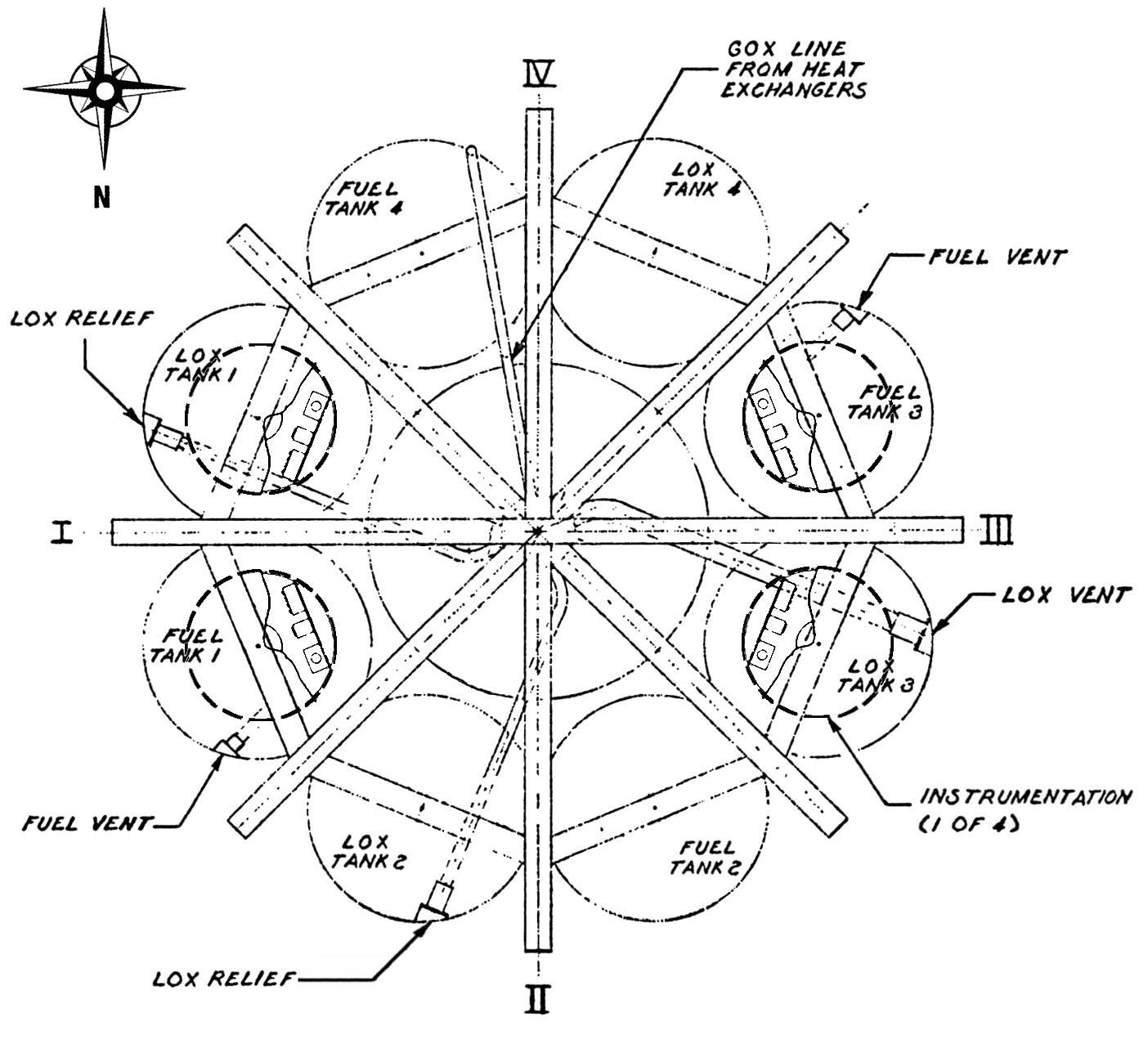 Sa D Saturn Dynamic Test Vehicle Orientation
