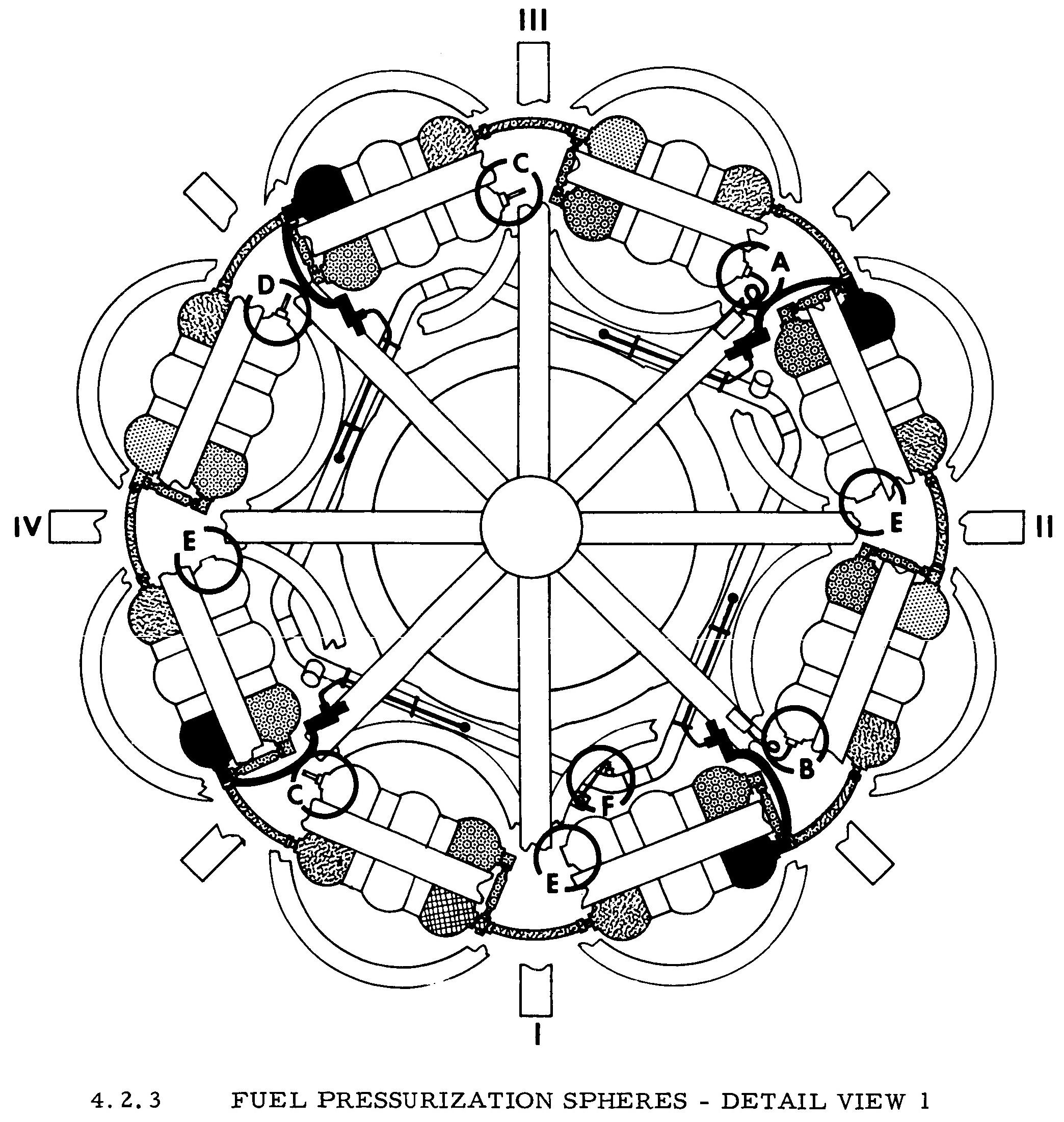 Saturn I Block I S I Fuel Pressurization System