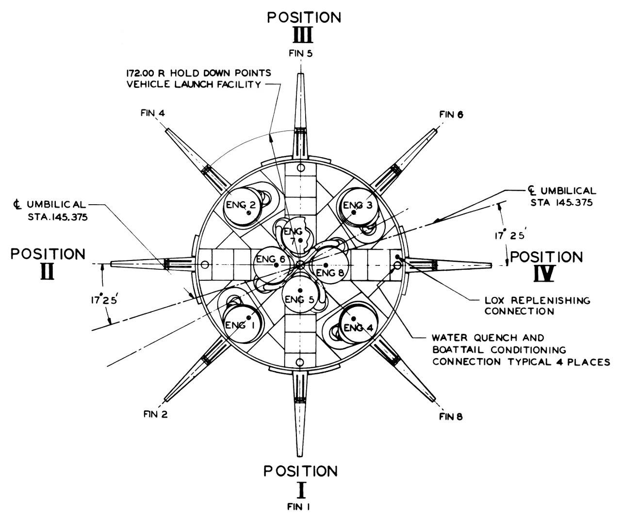 Saturn Ib First S Ib Stage Fin