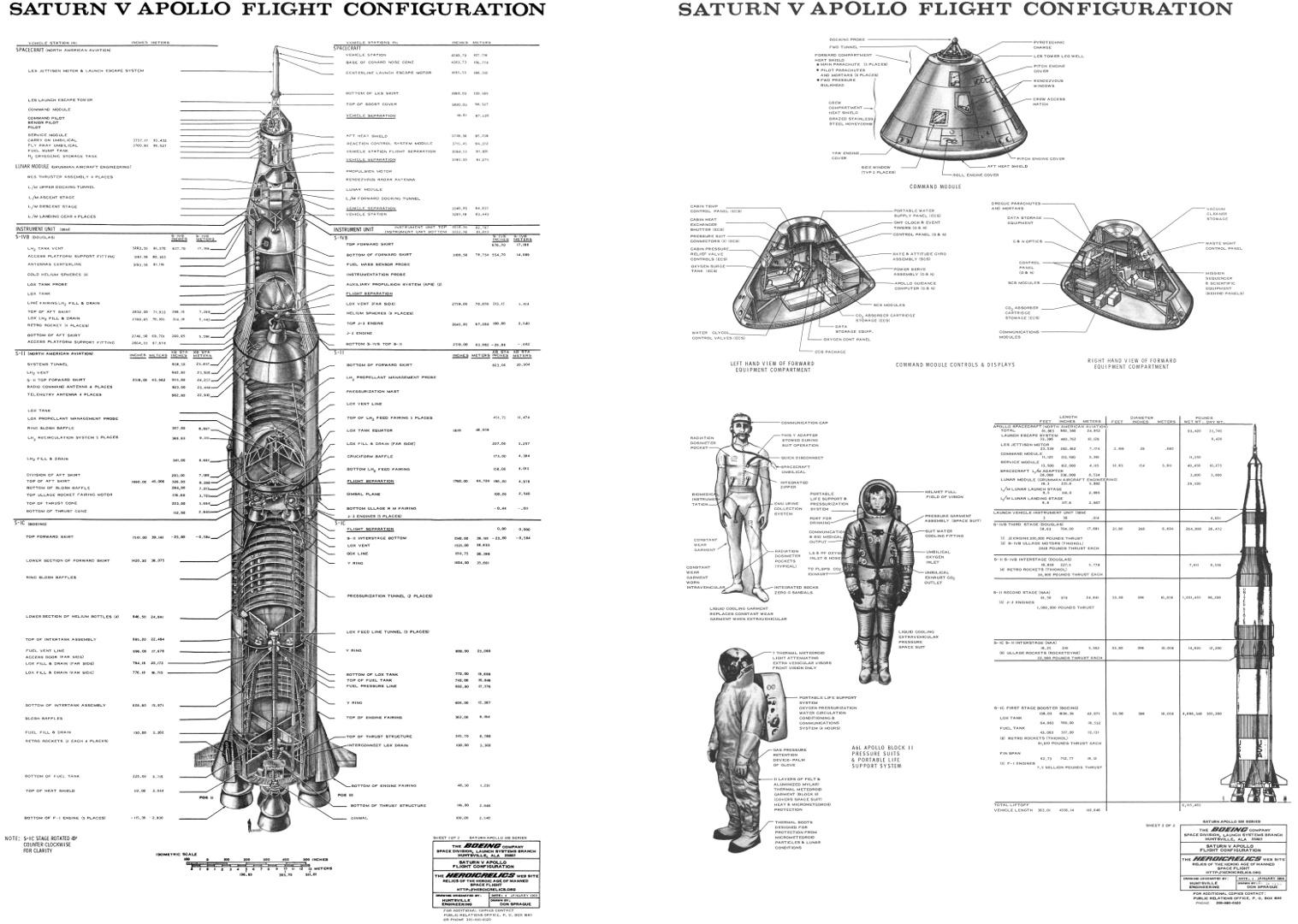 Index Of Info Saturn V Sat V Apollo Flight Config
