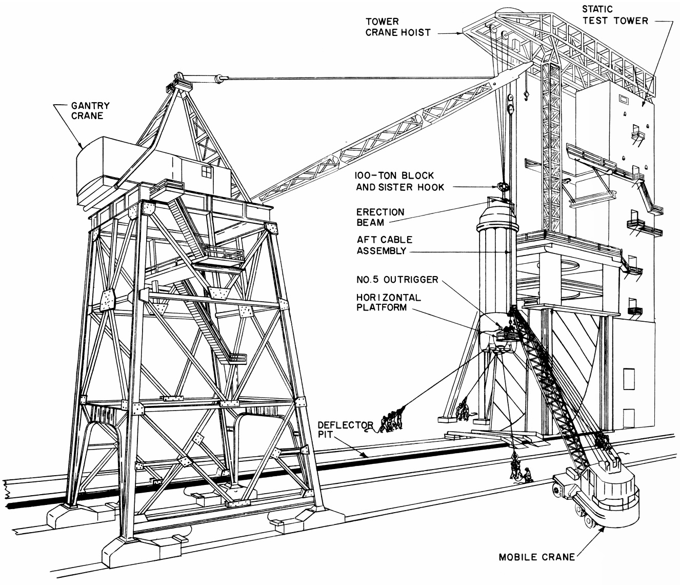 Index Of Info Static Test Tower Gantry Crane