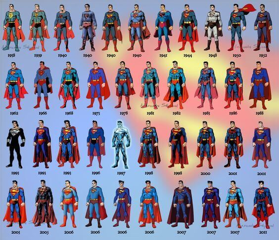 Uniforme do Superman 1938 a 2011