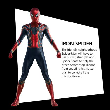 Peter Parker as Iron Spider
