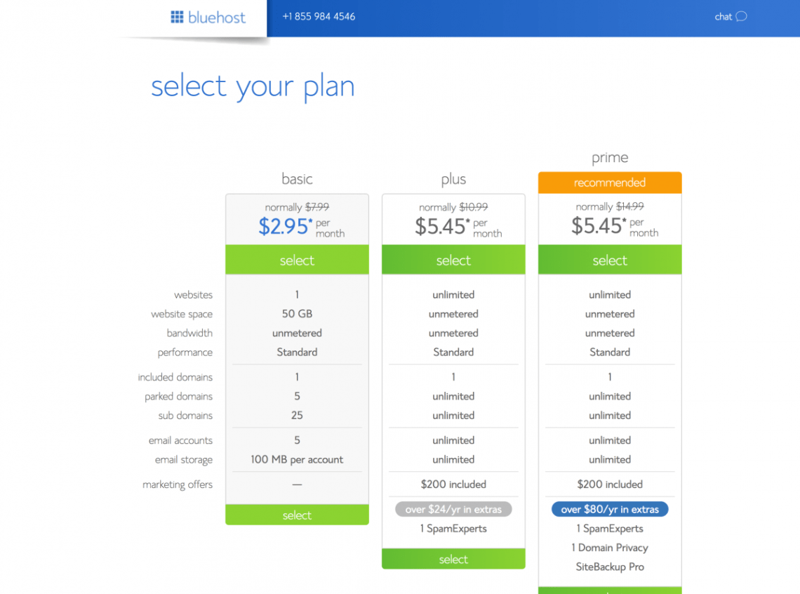Bluehost pricing start a blog herpaperroute.com