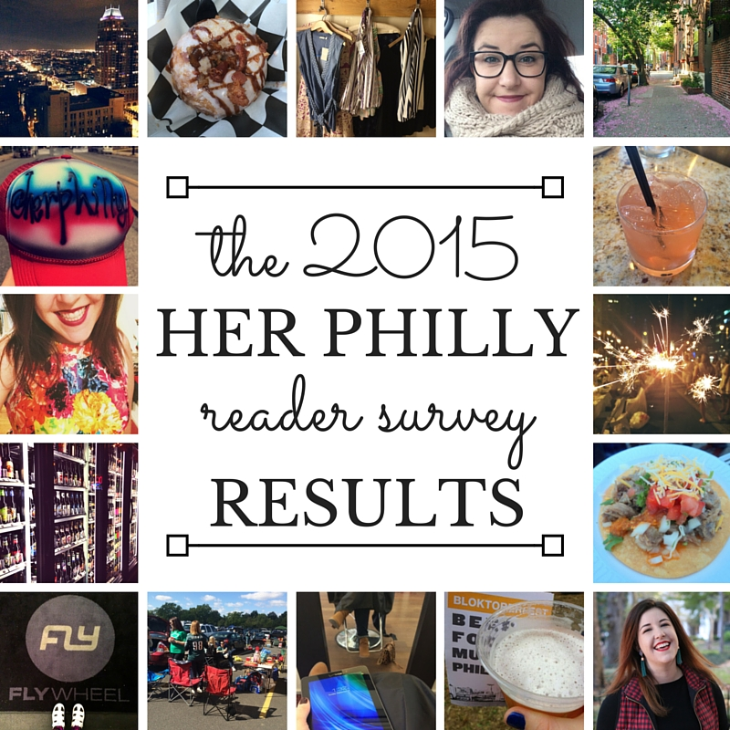 2015 Philly Blogger Reader Survey Results