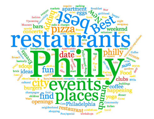 What Her Philly readers care about