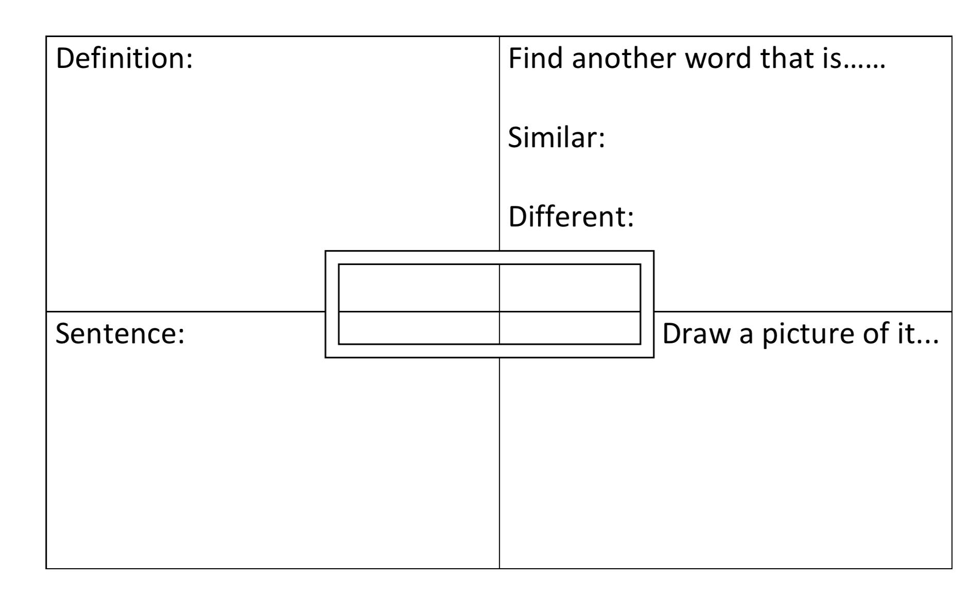 Frayer Model For Teaching Vocabulary For Ells Gabby