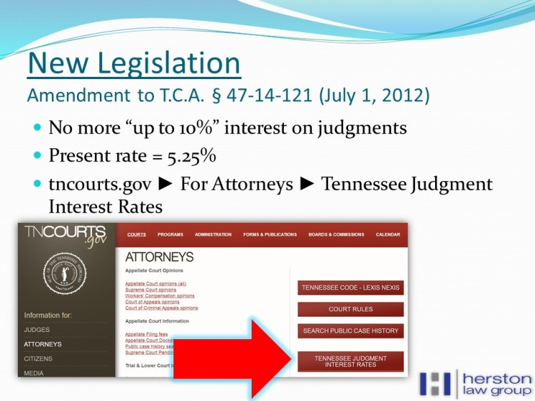 tennessee judgment interest
