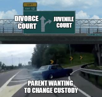 Tennessee child custody jurisdiction