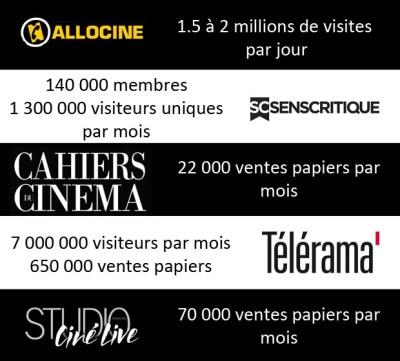 http://www.journalismesinfo.fr