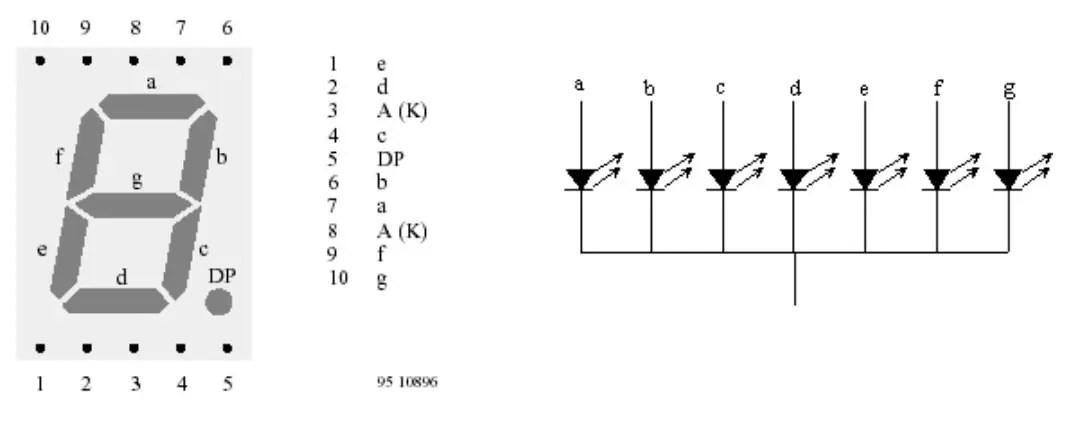 diagrama_7seg