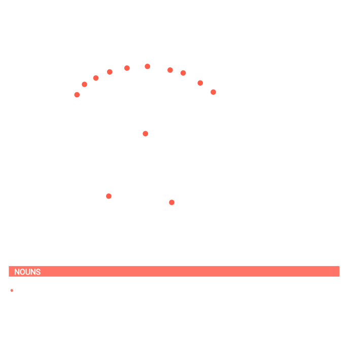 Visual Thesaurus Morpheme