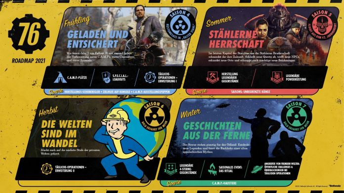 """Fallout 76"" - Roadmap for 2021 revealed."